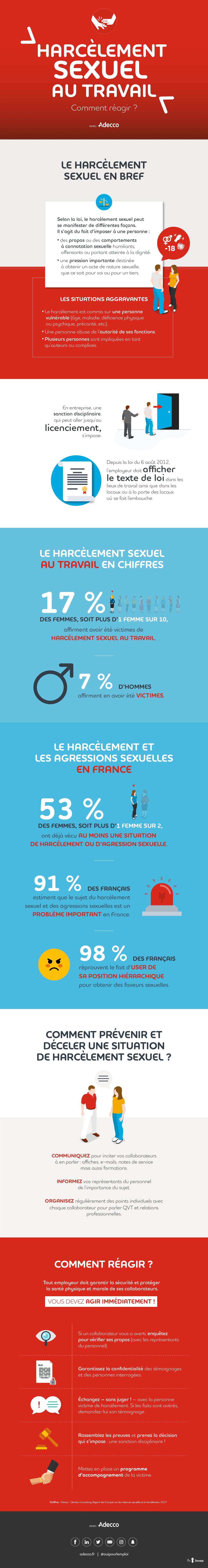 infographie harcèlement